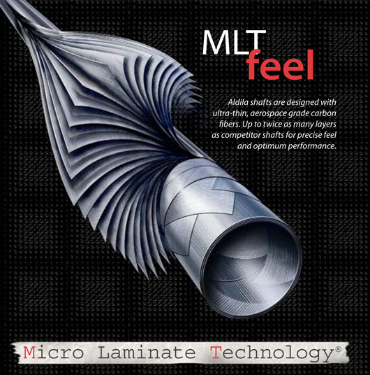 technology_mlt_feel