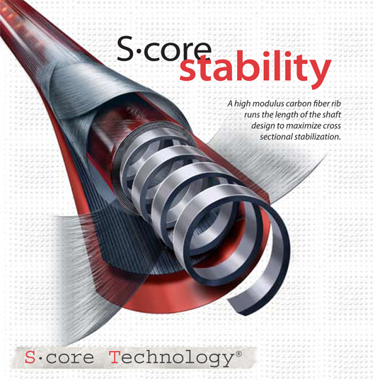 technology_s_core_stability